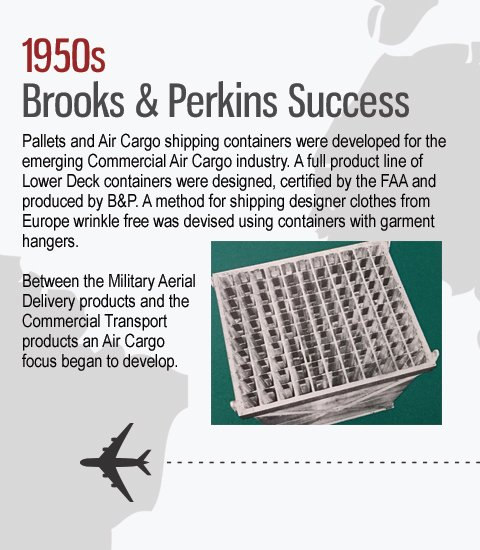 Mobile Timeline: 1950 - Brooks and Perkins Founded